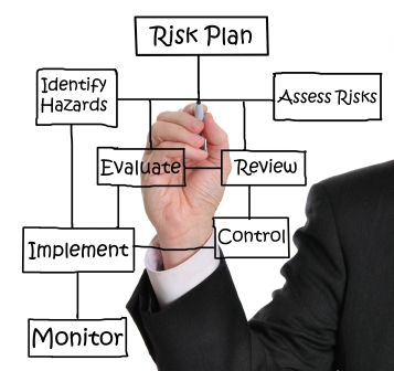 Avoiding Litigation Risk